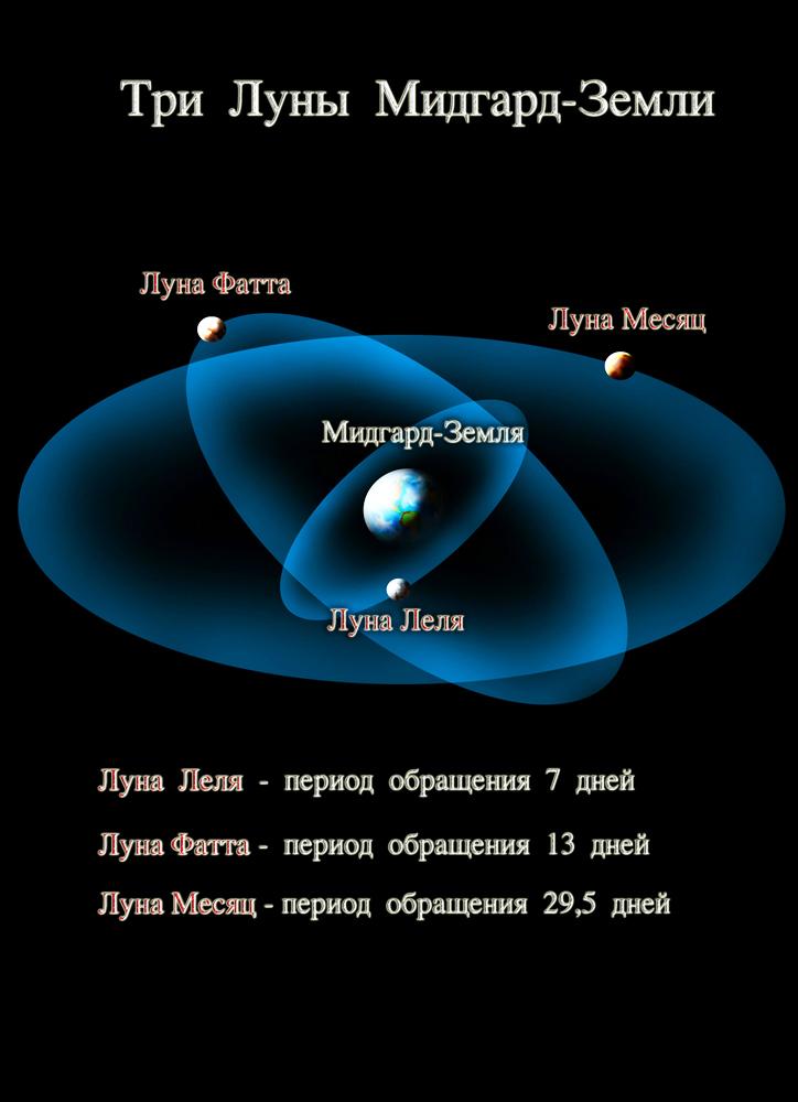 Версия о Периоде Трёх Лун. Foto-14